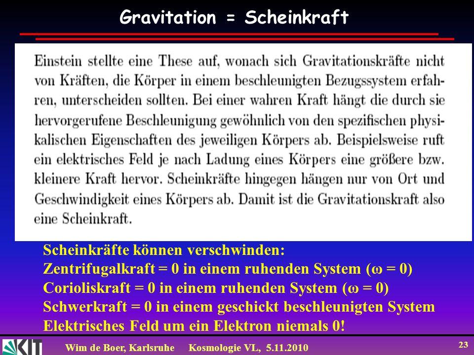 Wim de Boer, KarlsruheKosmologie VL, 5.11.2010 23 Gravitation = Scheinkraft Scheinkräfte können verschwinden: Zentrifugalkraft = 0 in einem ruhenden S