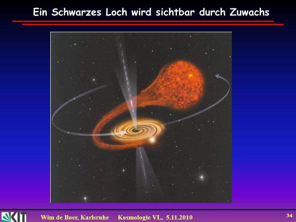 Wim de Boer, KarlsruheKosmologie VL, 5.11.2010 34 Ein Schwarzes Loch wird sichtbar durch Zuwachs