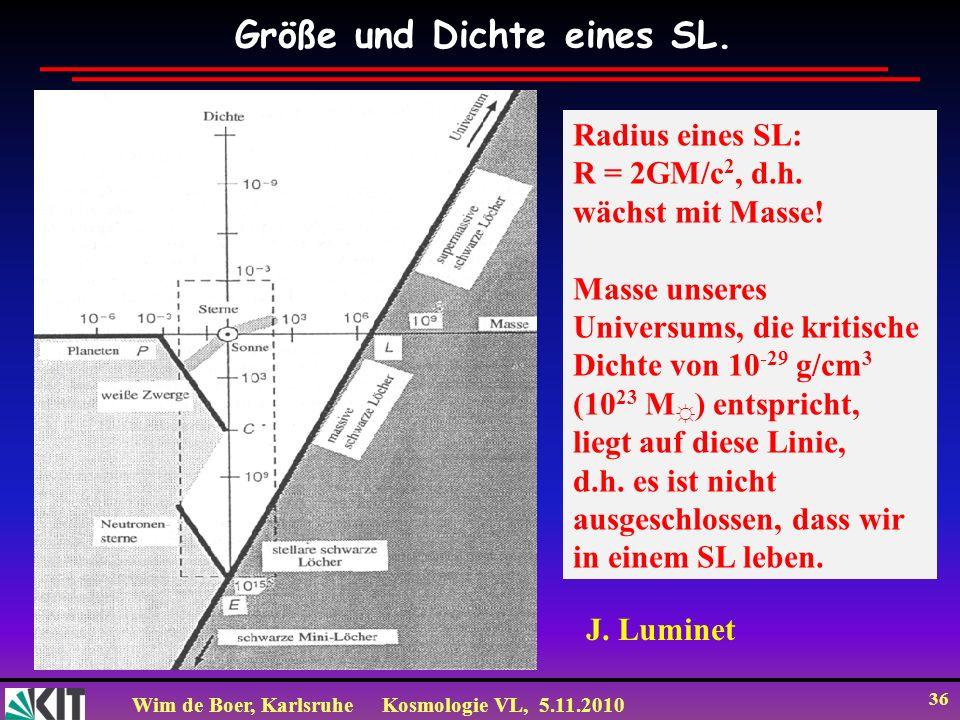 Wim de Boer, KarlsruheKosmologie VL, 5.11.2010 36 Größe und Dichte eines SL. Radius eines SL: R = 2GM/c 2, d.h. wächst mit Masse! Masse unseres Univer