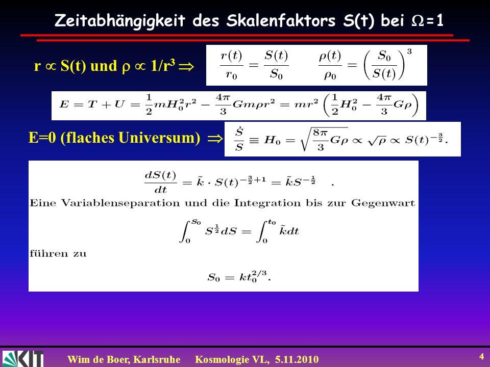Wim de Boer, KarlsruheKosmologie VL, 5.11.2010 4 Zeitabhängigkeit des Skalenfaktors S(t) bei =1 r S(t) und 1/r 3 E=0 (flaches Universum)
