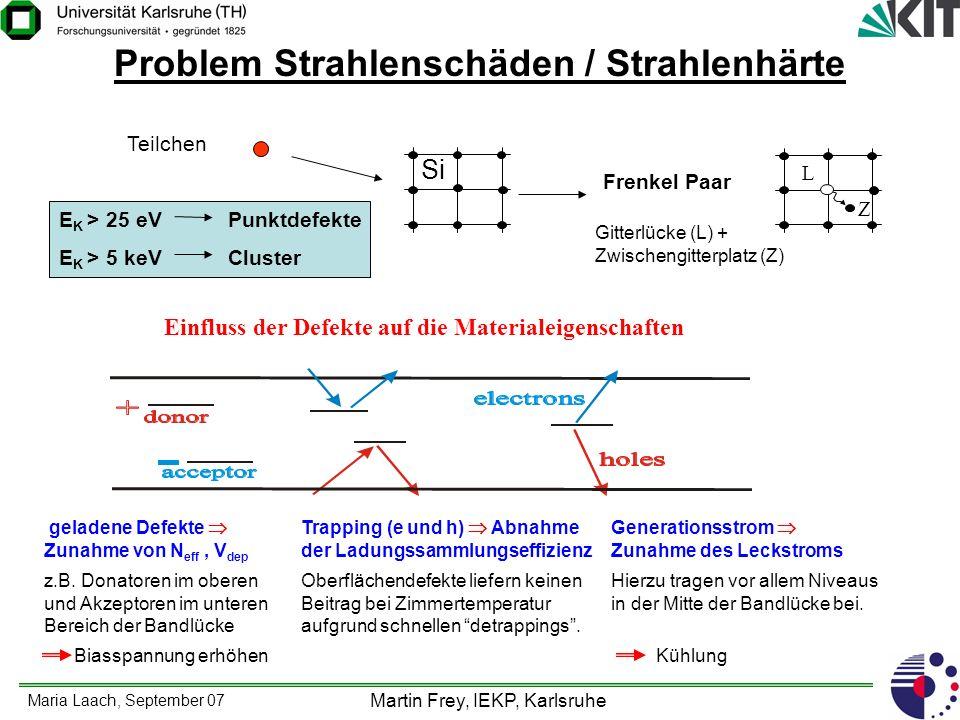 Maria Laach, September 07 Martin Frey, IEKP, Karlsruhe Problem Strahlenschäden / Strahlenhärte Gitterlücke (L) + Zwischengitterplatz (Z) Frenkel Paar