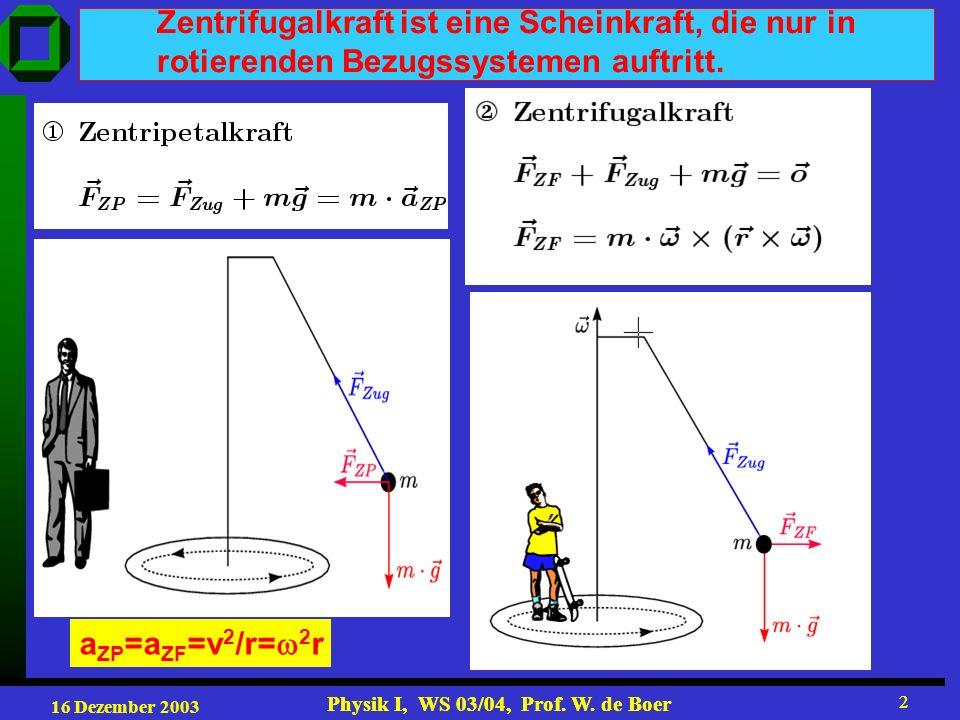 16 Dezember 2003 Physik I, WS 03/04, Prof. W. de Boer 2 2 Zentrifugalkraft ist eine Scheinkraft, die nur in rotierenden Bezugssystemen auftritt. a ZP