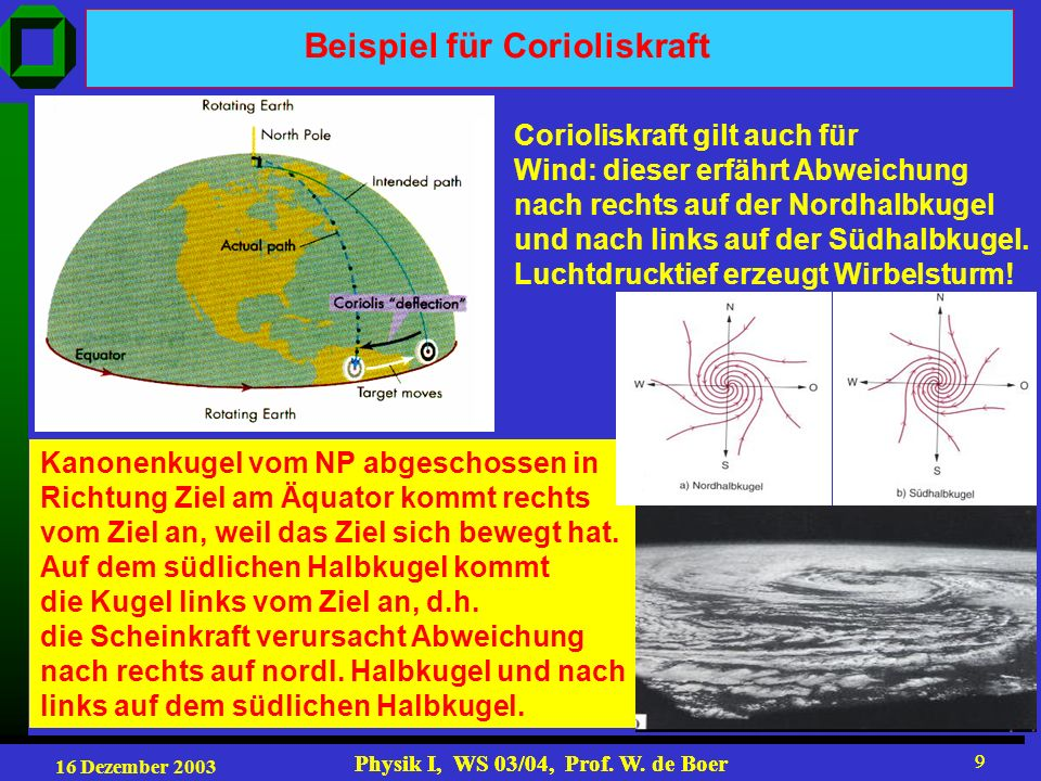 16 Dezember 2003 Physik I, WS 03/04, Prof. W. de Boer 9 9 Beispiel für Corioliskraft Kanonenkugel vom NP abgeschossen in Richtung Ziel am Äquator komm