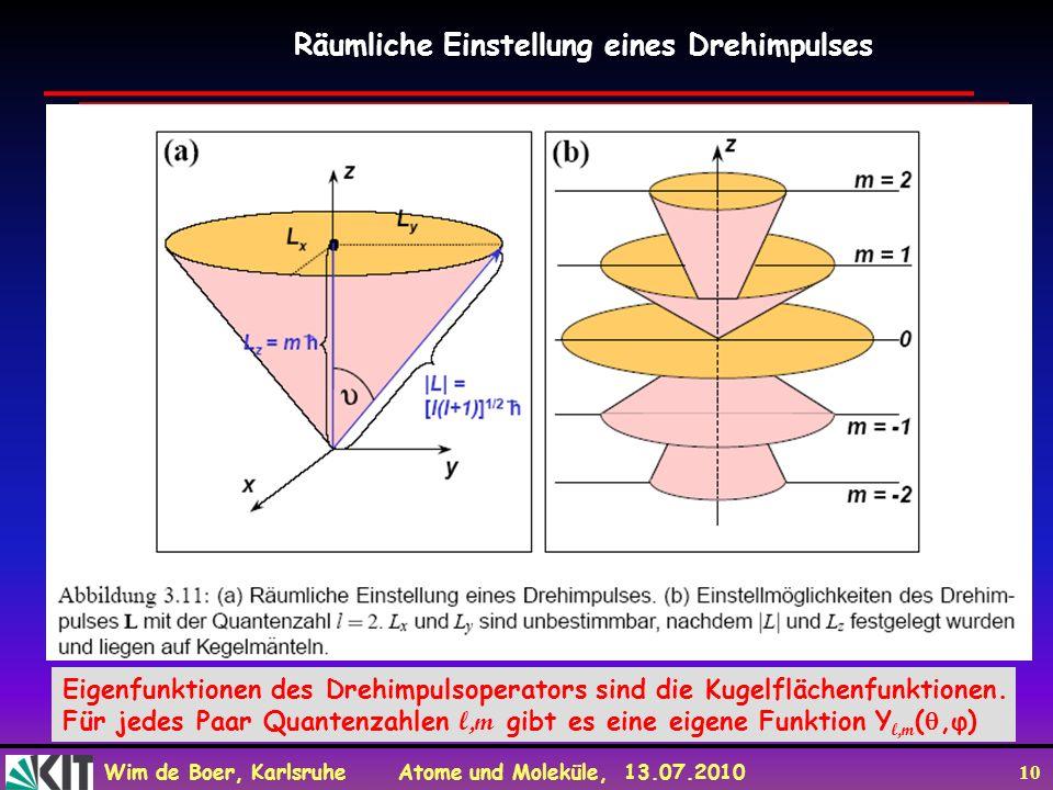 Wim de Boer, Karlsruhe Atome und Moleküle, 13.07.2010 10 Räumliche Einstellung eines Drehimpulses Eigenfunktionen des Drehimpulsoperators sind die Kug