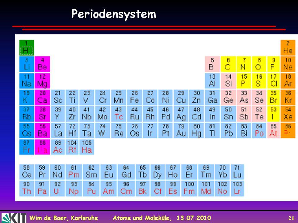Wim de Boer, Karlsruhe Atome und Moleküle, 13.07.2010 21 Periodensystem