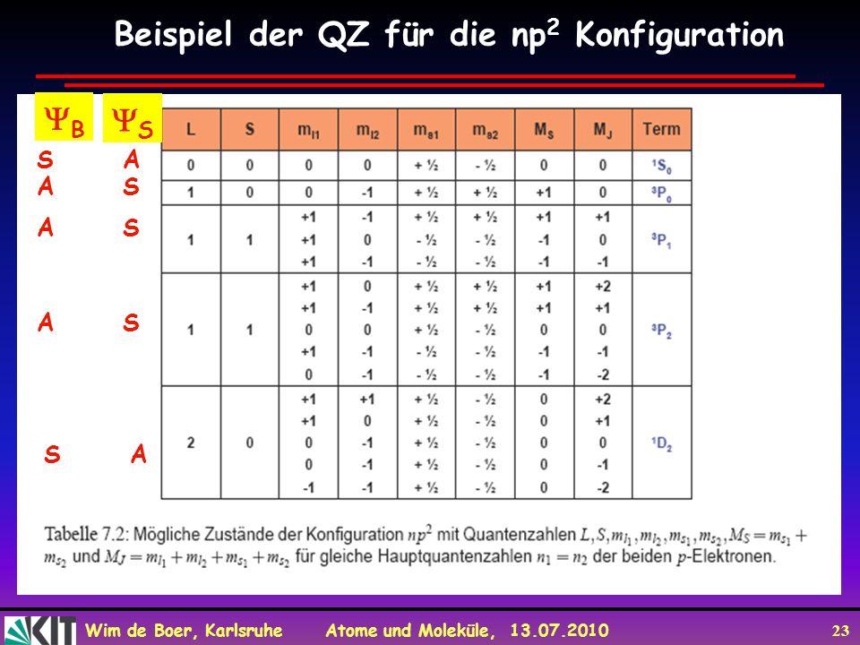 Wim de Boer, Karlsruhe Atome und Moleküle, 13.07.2010 23 Beispiel der QZ für die np 2 Konfiguration B S SASA ASAS ASAS ASAS SASA