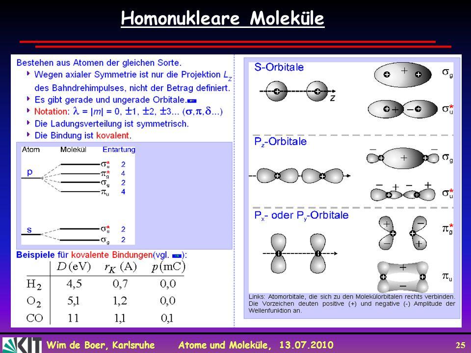 Wim de Boer, Karlsruhe Atome und Moleküle, 13.07.2010 25 Homonukleare Moleküle