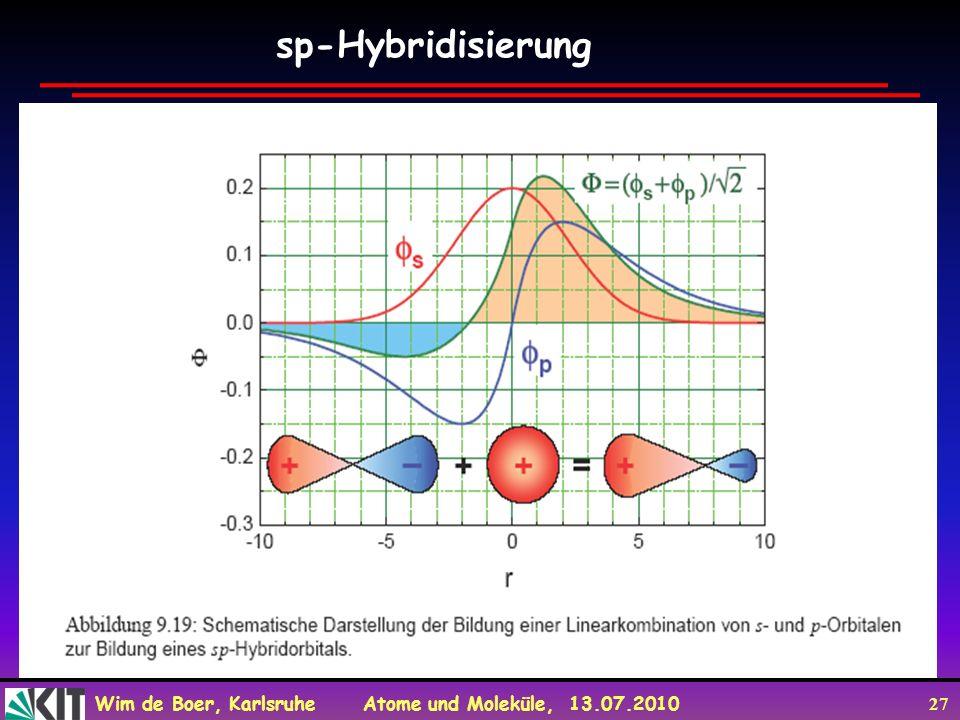 Wim de Boer, Karlsruhe Atome und Moleküle, 13.07.2010 27 sp-Hybridisierung