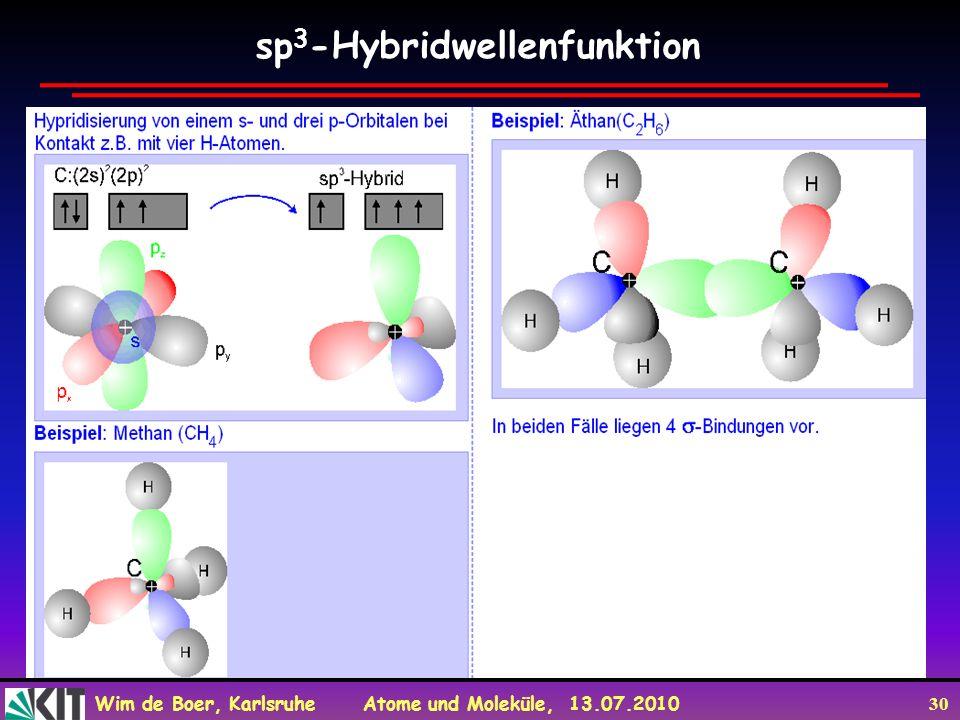 Wim de Boer, Karlsruhe Atome und Moleküle, 13.07.2010 30 sp 3 -Hybridwellenfunktion