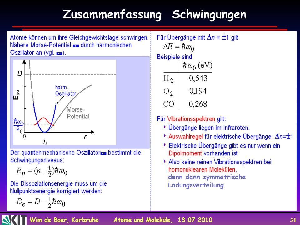 Wim de Boer, Karlsruhe Atome und Moleküle, 13.07.2010 31 Zusammenfassung Schwingungen denn dann symmetrische Ladungsverteilung