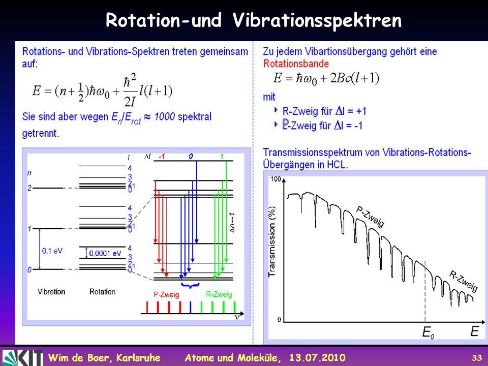 Wim de Boer, Karlsruhe Atome und Moleküle, 13.07.2010 33 Rotation-und Vibrationsspektren P