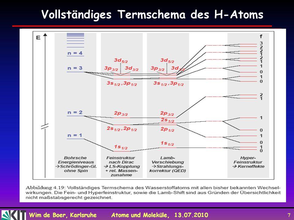 Wim de Boer, Karlsruhe Atome und Moleküle, 13.07.2010 7 Vollständiges Termschema des H-Atoms
