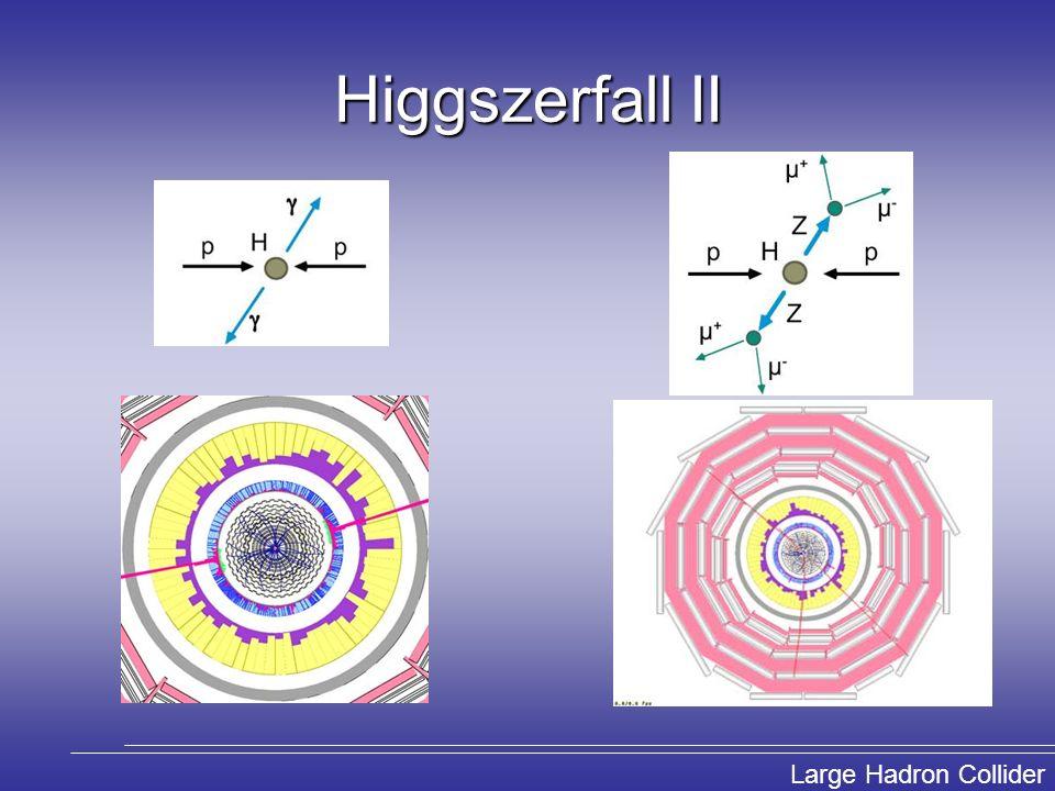 Higgszerfall II