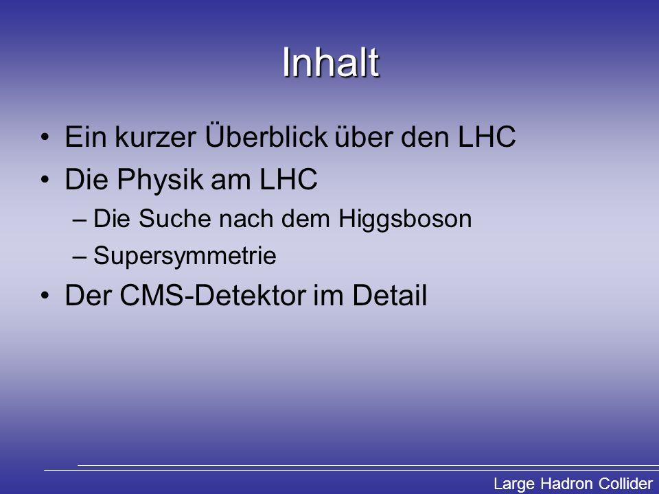 Large Hadron Collider Inhalt Ein kurzer Überblick über den LHC Die Physik am LHC –Die Suche nach dem Higgsboson –Supersymmetrie Der CMS-Detektor im De