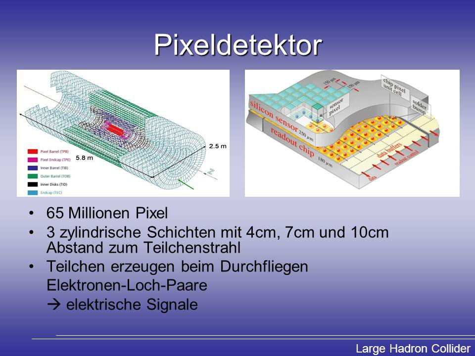 Large Hadron Collider Pixeldetektor 65 Millionen Pixel 3 zylindrische Schichten mit 4cm, 7cm und 10cm Abstand zum Teilchenstrahl Teilchen erzeugen bei