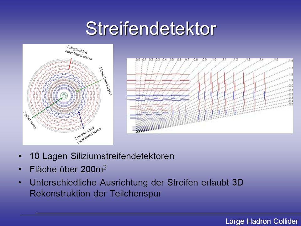 Large Hadron Collider Streifendetektor 10 Lagen Siliziumstreifendetektoren Fläche über 200m 2 Unterschiedliche Ausrichtung der Streifen erlaubt 3D Rek