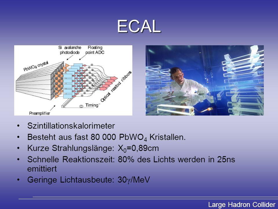 Large Hadron Collider ECAL Szintillationskalorimeter Besteht aus fast 80 000 PbWO 4 Kristallen. Kurze Strahlungslänge: X 0 =0,89cm Schnelle Reaktionsz