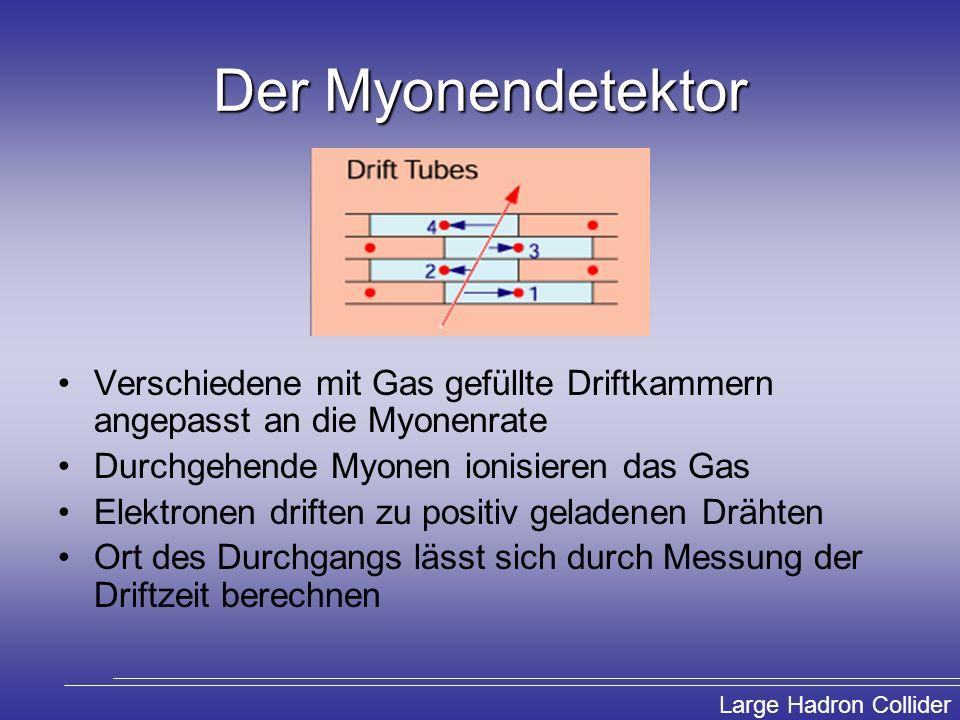 Large Hadron Collider Der Myonendetektor Verschiedene mit Gas gefüllte Driftkammern angepasst an die Myonenrate Durchgehende Myonen ionisieren das Gas