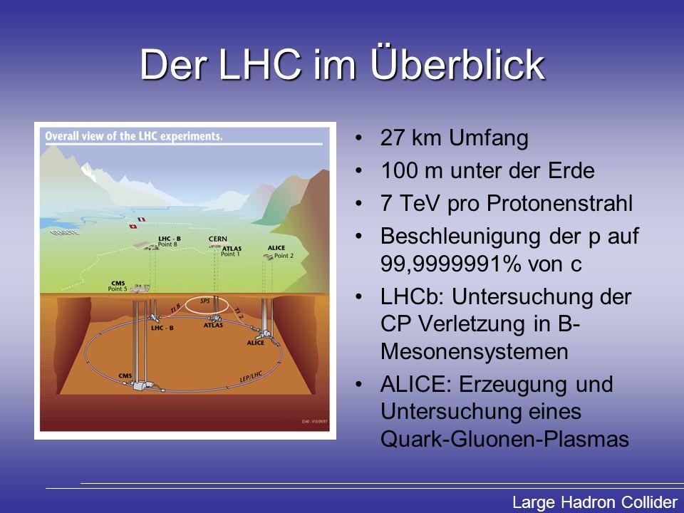 Large Hadron Collider Der LHC im Überblick 27 km Umfang 100 m unter der Erde 7 TeV pro Protonenstrahl Beschleunigung der p auf 99,9999991% von c LHCb: