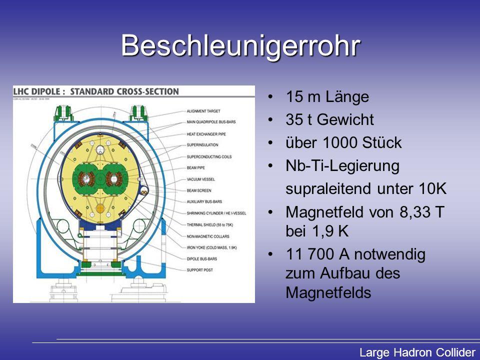 Large Hadron Collider Beschleunigerrohr 15 m Länge 35 t Gewicht über 1000 Stück Nb-Ti-Legierung supraleitend unter 10K Magnetfeld von 8,33 T bei 1,9 K