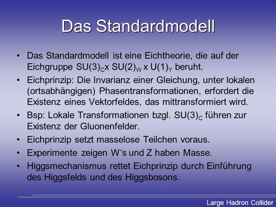 Large Hadron Collider Das Standardmodell Das Standardmodell ist eine Eichtheorie, die auf der Eichgruppe SU(3) C x SU(2) W x U(1) Y beruht. Eichprinzi