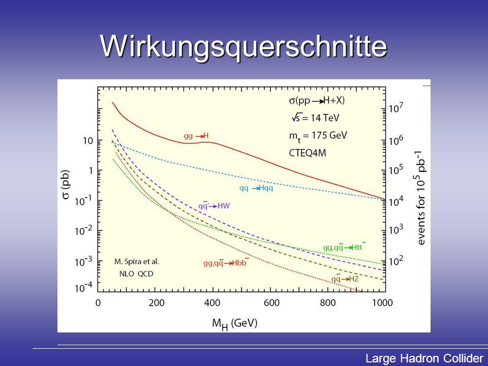 Higgszerfall