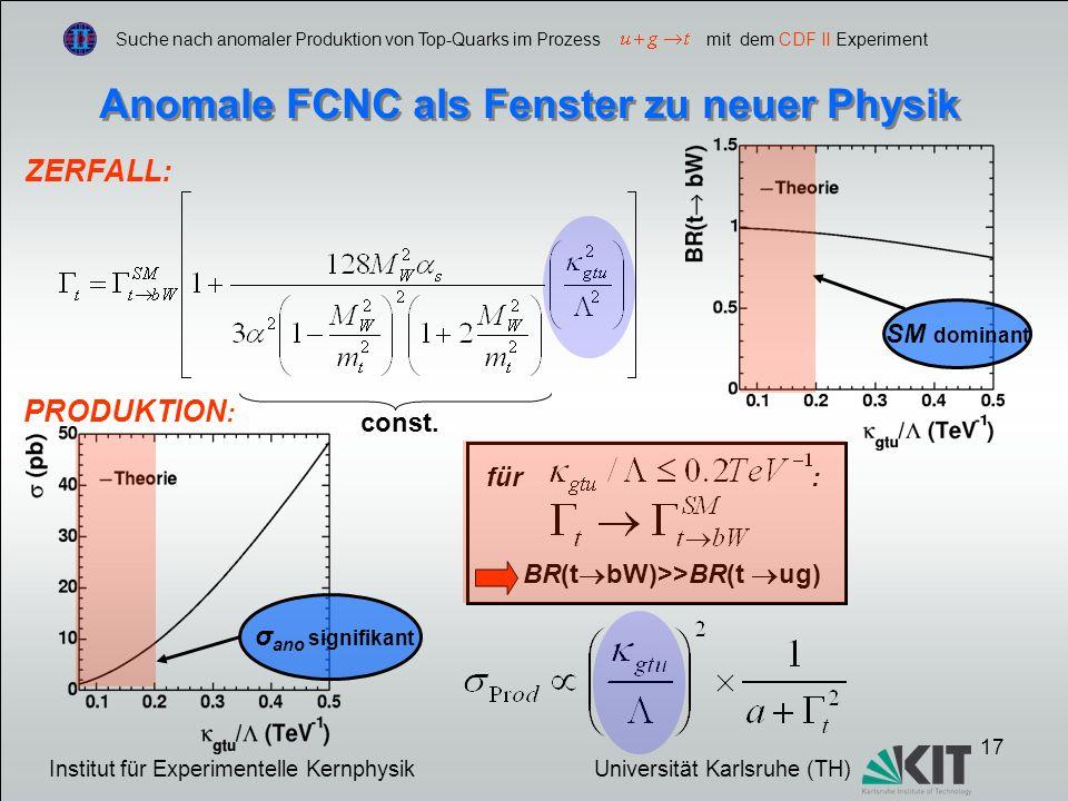 17 Suche nach anomaler Produktion von Top-Quarks im Prozess mit dem CDF II Experiment Anomale FCNC als Fenster zu neuer Physik const. für : BR(t bW)>>