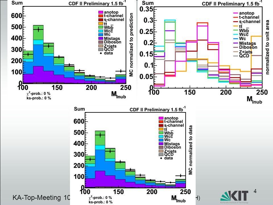 15 KA-Top-Meeting 10/30/07 IEKP Universität Karlsruhe (TH) - Backup slides -
