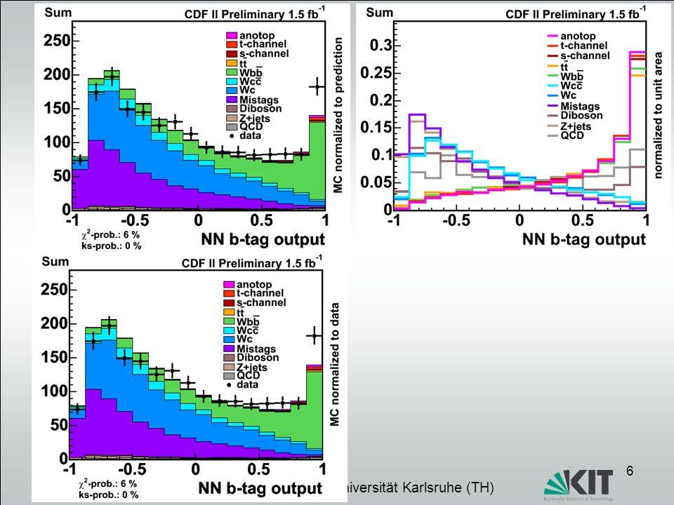 17 Suche nach anomaler Produktion von Top-Quarks im Prozess mit dem CDF II Experiment Anomale FCNC als Fenster zu neuer Physik const.