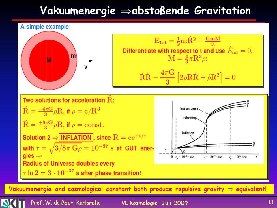 Prof. W. de Boer, Karlsruhe VL Kosmologie, Juli, 2009 11 Vakuumenergie abstoßende Gravitation Vakuumenergie and cosmological constant both produce rep