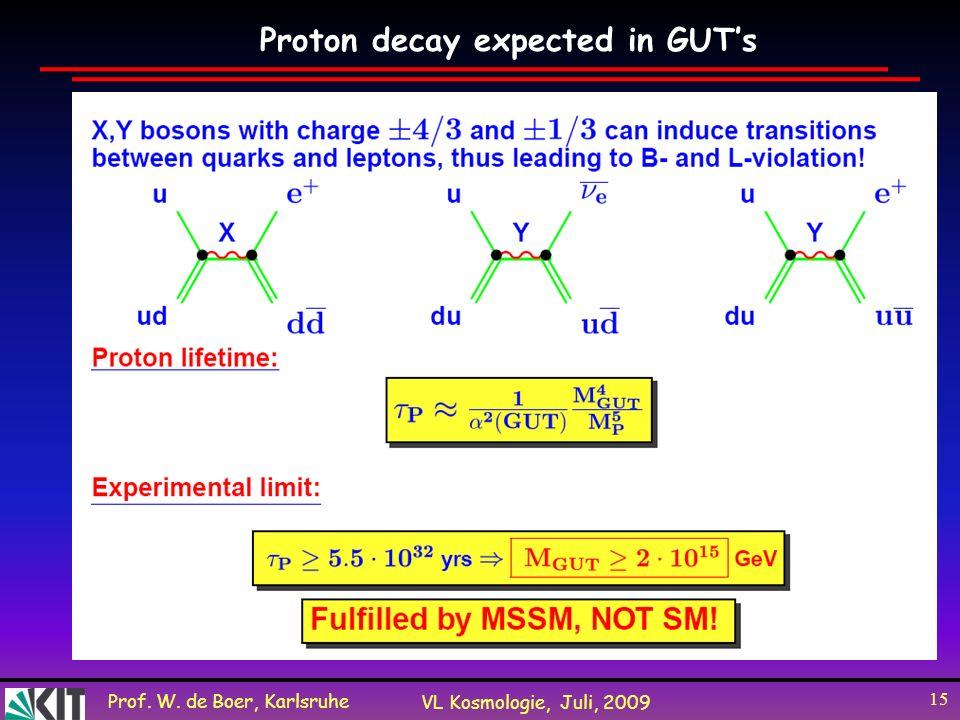 Prof. W. de Boer, Karlsruhe VL Kosmologie, Juli, 2009 15 Proton decay expected in GUTs