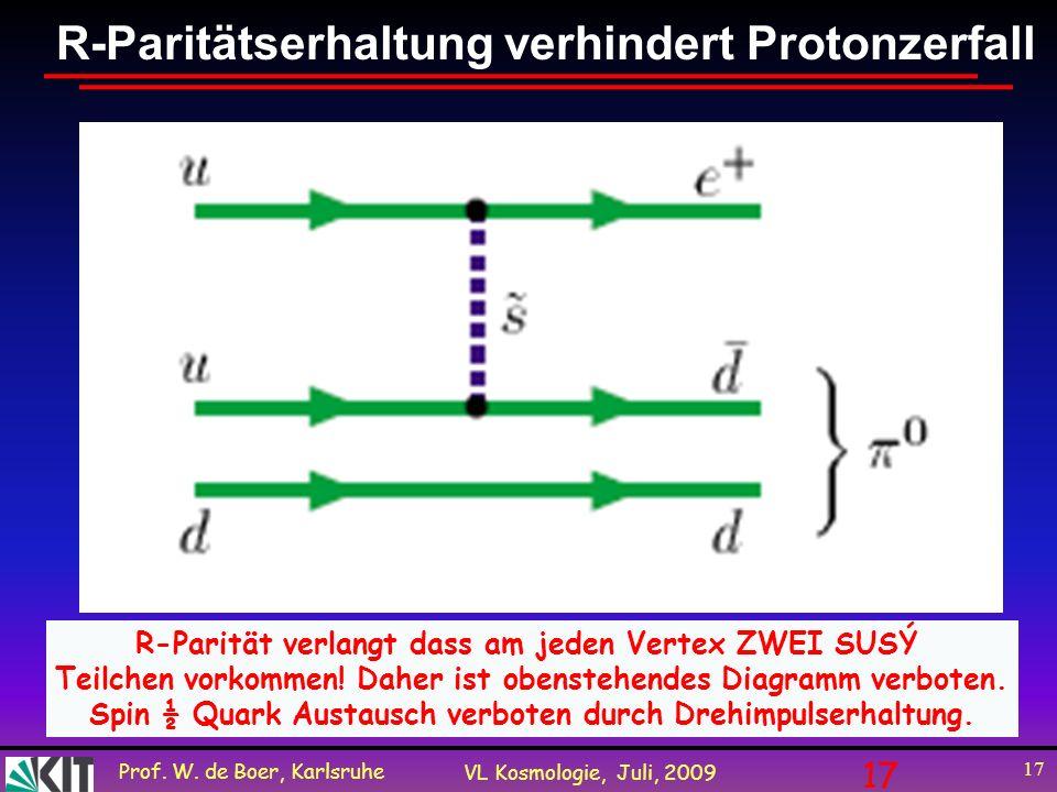 Prof. W. de Boer, Karlsruhe VL Kosmologie, Juli, 2009 17 R-Paritätserhaltung verhindert Protonzerfall R-Parität verlangt dass am jeden Vertex ZWEI SUS