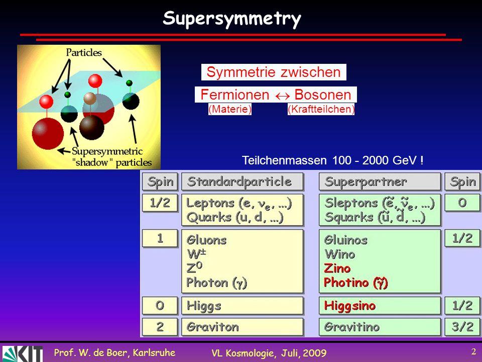 Prof. W. de Boer, Karlsruhe VL Kosmologie, Juli, 2009 2 Teilchenmassen 100 - 2000 GeV ! Supersymmetry Symmetrie zwischen Fermionen Bosonen (Materie)(K