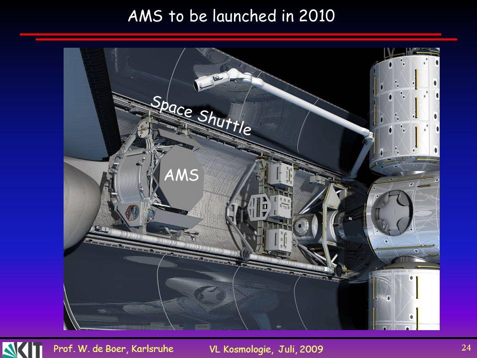 Prof. W. de Boer, Karlsruhe VL Kosmologie, Juli, 2009 24 AMS to be launched in 2010 AMS Space Shuttle