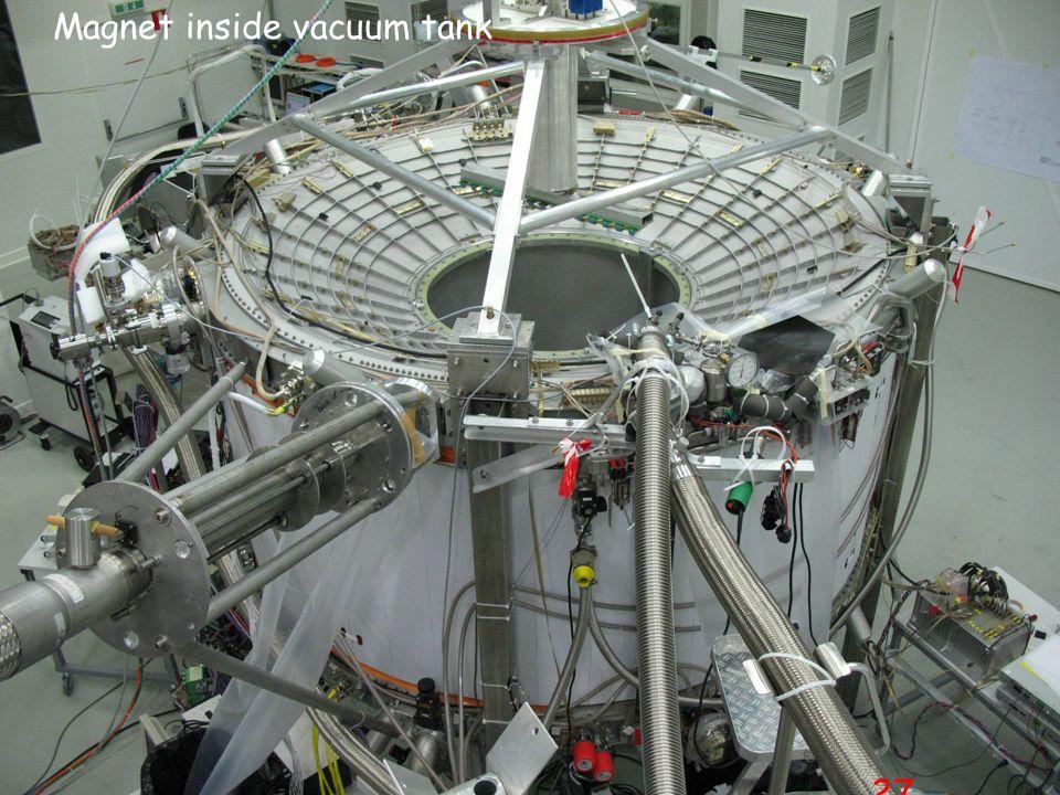 Prof. W. de Boer, Karlsruhe VL Kosmologie, Juli, 2009 27 Magnet inside vacuum tank