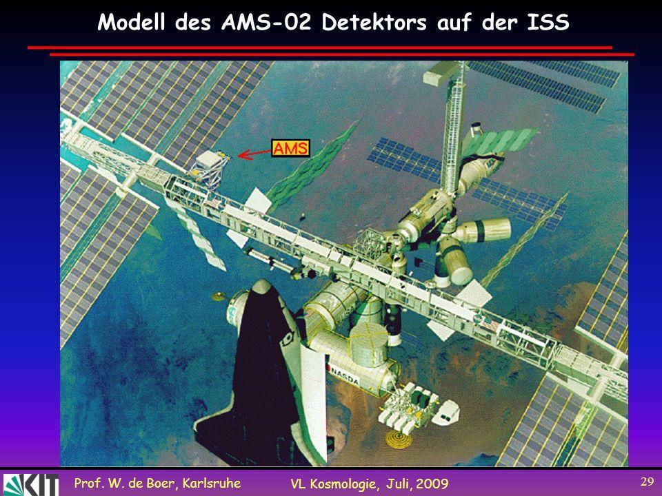 Prof. W. de Boer, Karlsruhe VL Kosmologie, Juli, 2009 29 Modell des AMS-02 Detektors auf der ISS