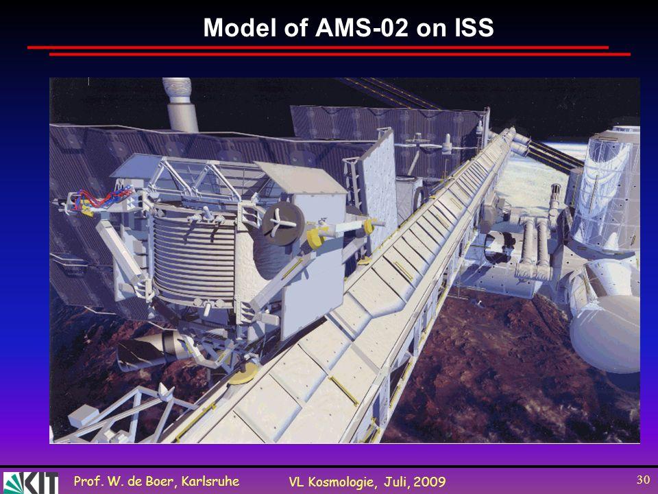 Prof. W. de Boer, Karlsruhe VL Kosmologie, Juli, 2009 30 Model of AMS-02 on ISS