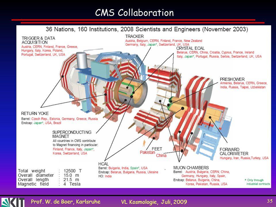 Prof. W. de Boer, Karlsruhe VL Kosmologie, Juli, 2009 35 CMS Collaboration