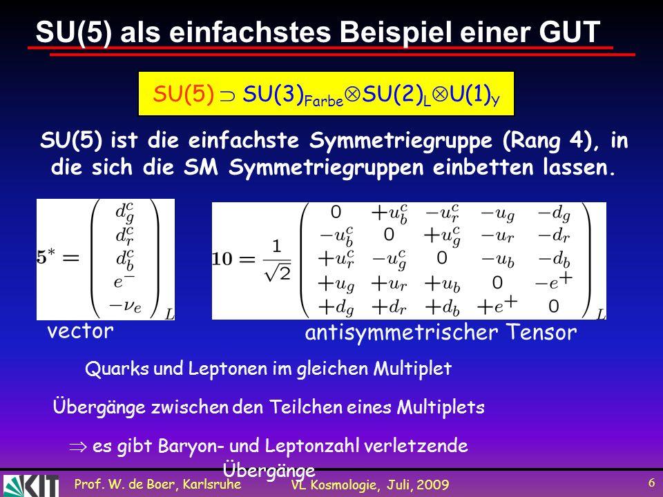 Prof. W. de Boer, Karlsruhe VL Kosmologie, Juli, 2009 6 SU(5) als einfachstes Beispiel einer GUT SU(5) SU(3) Farbe SU(2) L U(1) Y SU(5) ist die einfac