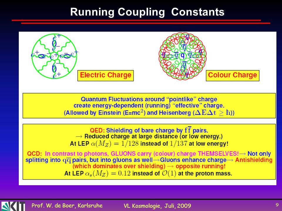 Prof. W. de Boer, Karlsruhe VL Kosmologie, Juli, 2009 10 Running of Strong Coupling Constant