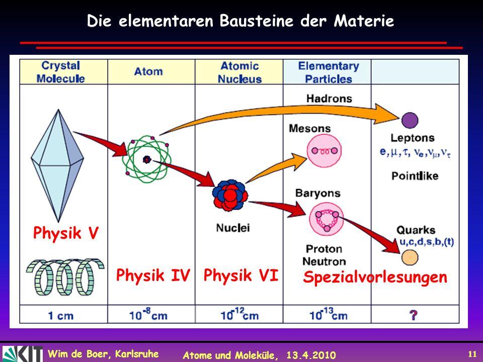 Wim de Boer, Karlsruhe Atome und Moleküle, 13.4.2010 11 Die elementaren Bausteine der Materie Physik IVPhysik VI Spezialvorlesungen Physik V