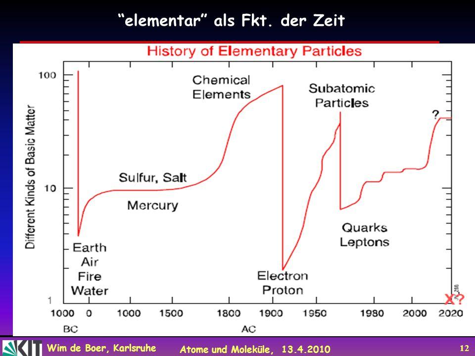 Wim de Boer, Karlsruhe Atome und Moleküle, 13.4.2010 12 elementar als Fkt. der Zeit