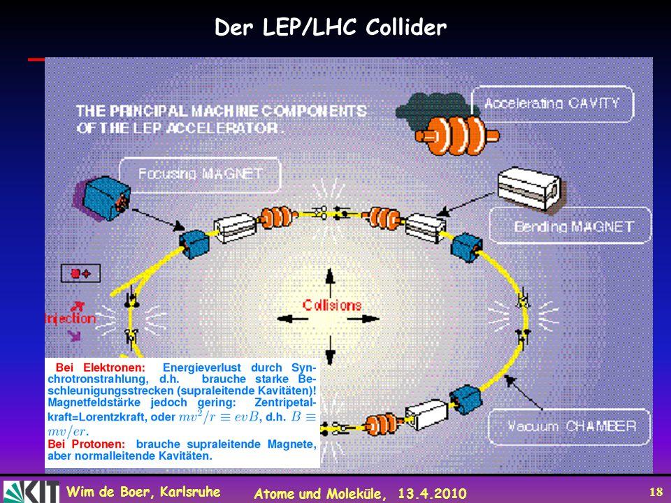 Wim de Boer, Karlsruhe Atome und Moleküle, 13.4.2010 18 Der LEP/LHC Collider