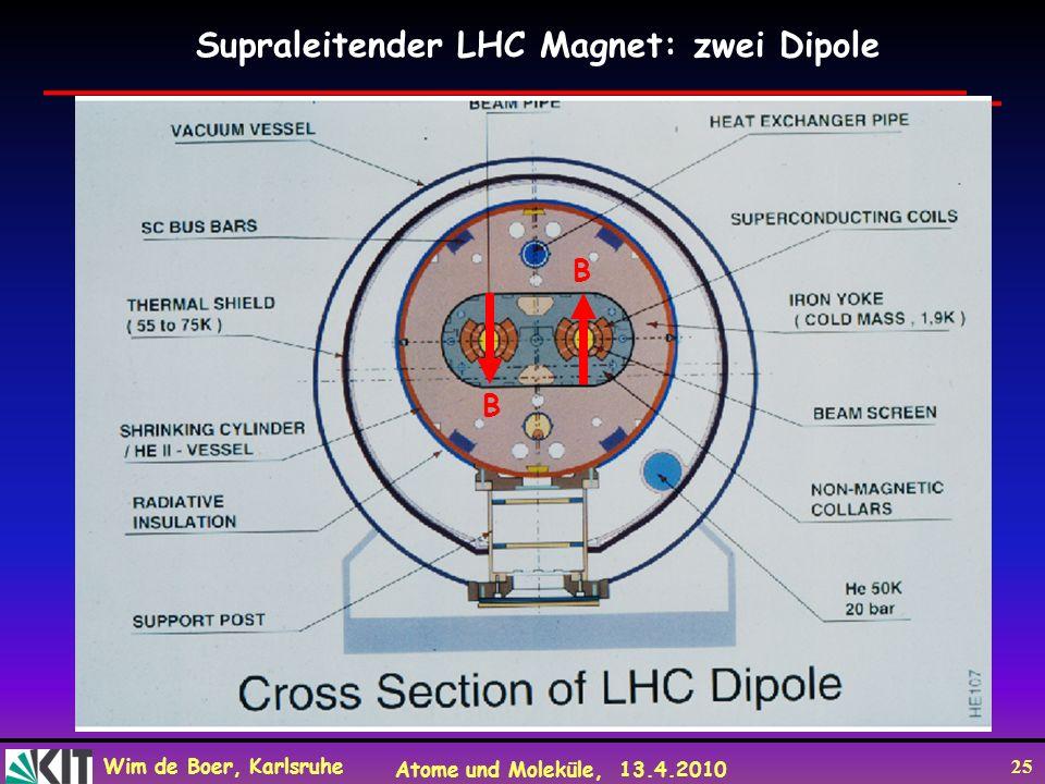 Wim de Boer, Karlsruhe Atome und Moleküle, 13.4.2010 25 Supraleitender LHC Magnet: zwei Dipole B B
