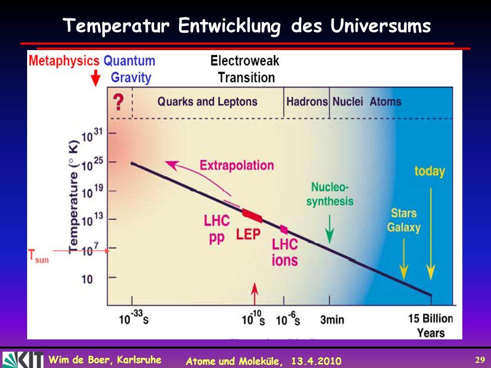 Wim de Boer, Karlsruhe Atome und Moleküle, 13.4.2010 29 Temperatur Entwicklung des Universums
