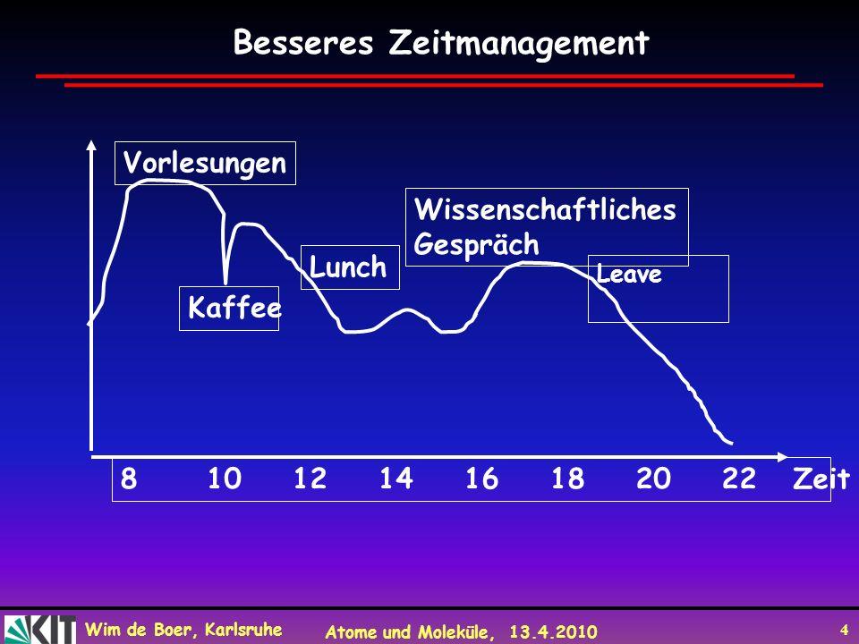 Wim de Boer, Karlsruhe Atome und Moleküle, 13.4.2010 4 810121416182022 Zeit Kaffee Vorlesungen Lunch Wissenschaftliches Gespräch Leave Besseres Zeitma