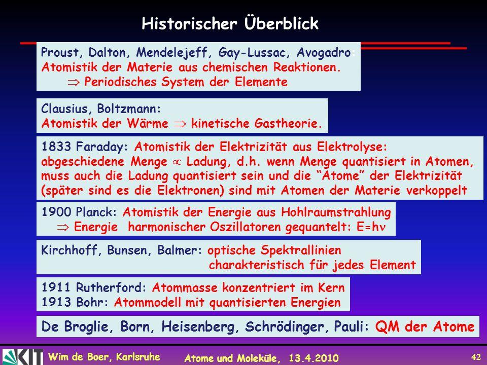 Wim de Boer, Karlsruhe Atome und Moleküle, 13.4.2010 42 Historischer Überblick Proust, Dalton, Mendelejeff, Gay-Lussac, Avogadro: Atomistik der Materi