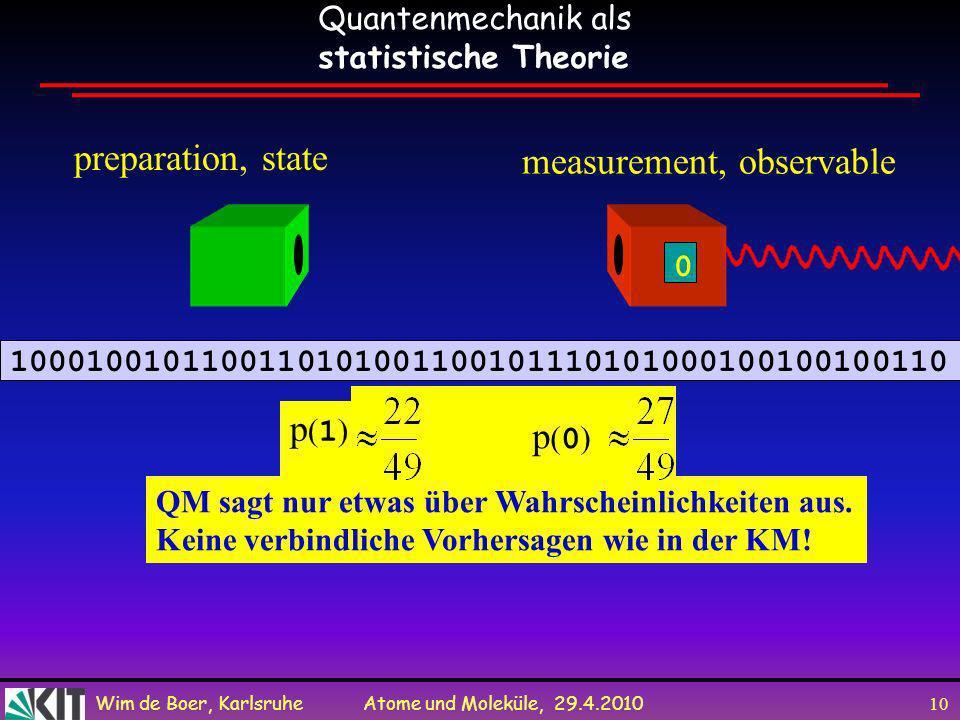 Wim de Boer, Karlsruhe Atome und Moleküle, 29.4.2010 9 Messung in Quantenphysik Quantenphysik macht keine Aussagen über Einzelereignisse Wellenfunktio