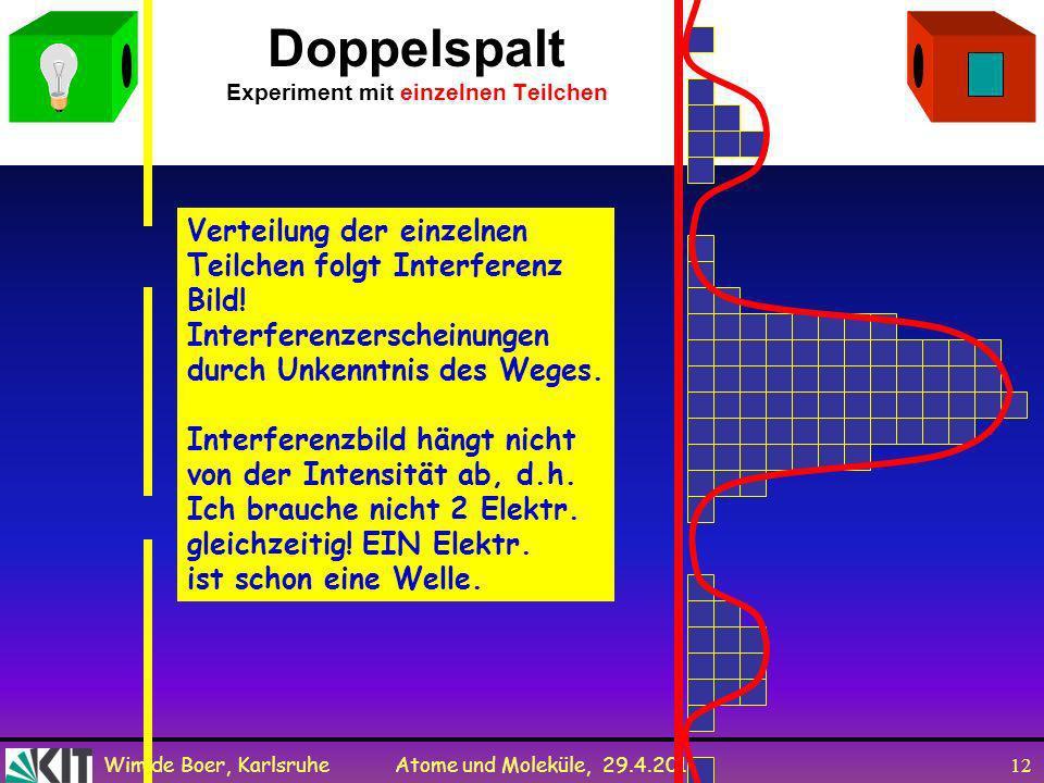 Wim de Boer, Karlsruhe Atome und Moleküle, 29.4.2010 11 Messung und Interferenz Doppelspalt Experiment Im Doppelspalt Experiment gilt das Wellenbild (