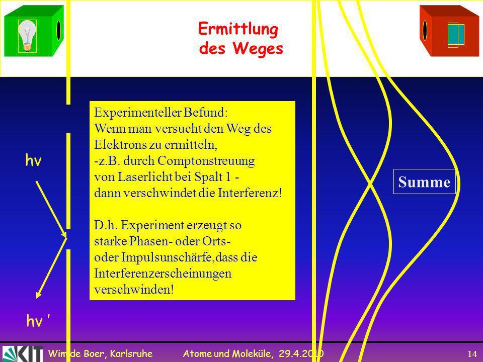 Wim de Boer, Karlsruhe Atome und Moleküle, 29.4.2010 13 intensity interference Quanten Mechanik: löse die Wellengleichung